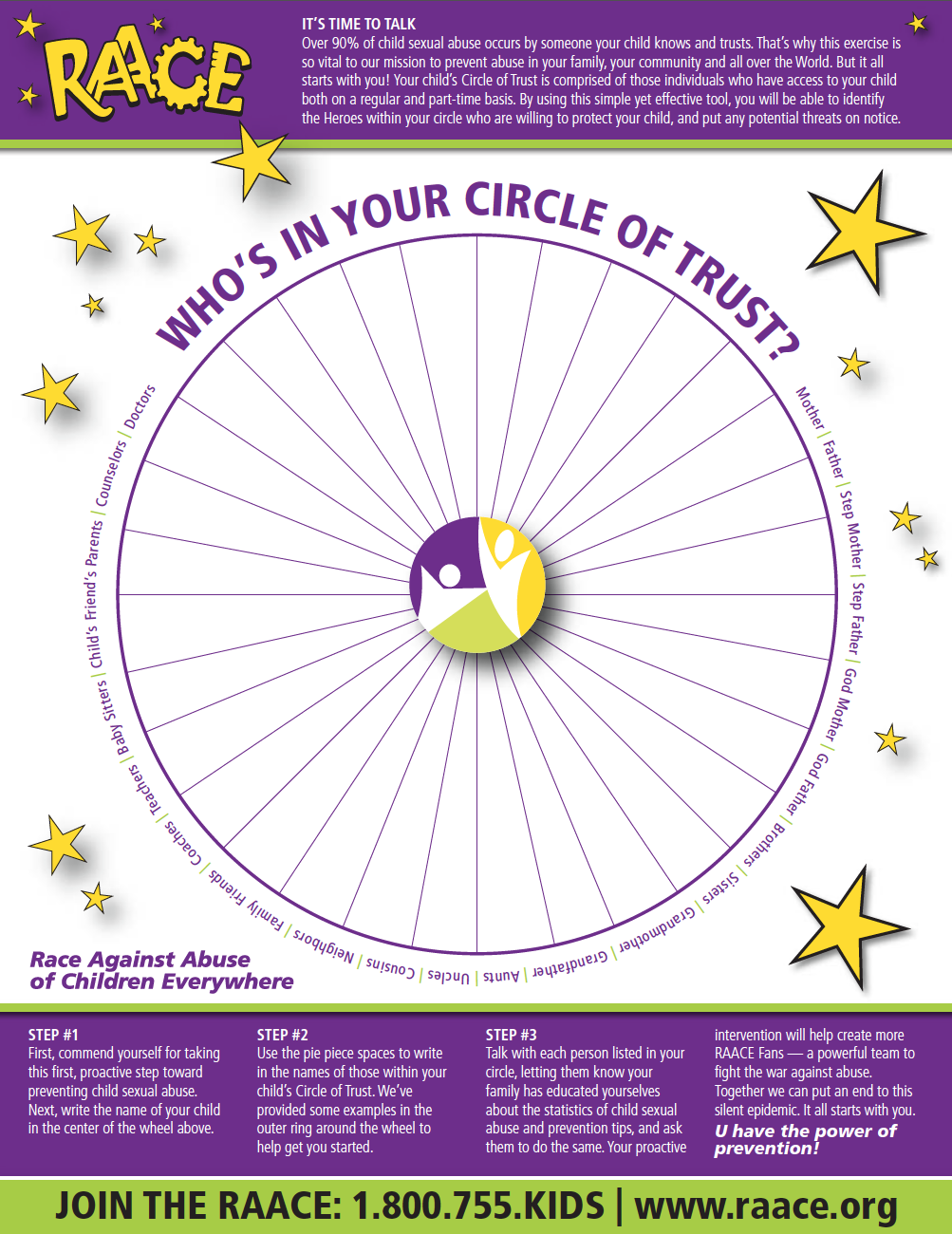 RAACE Circle of Trust Worksheet